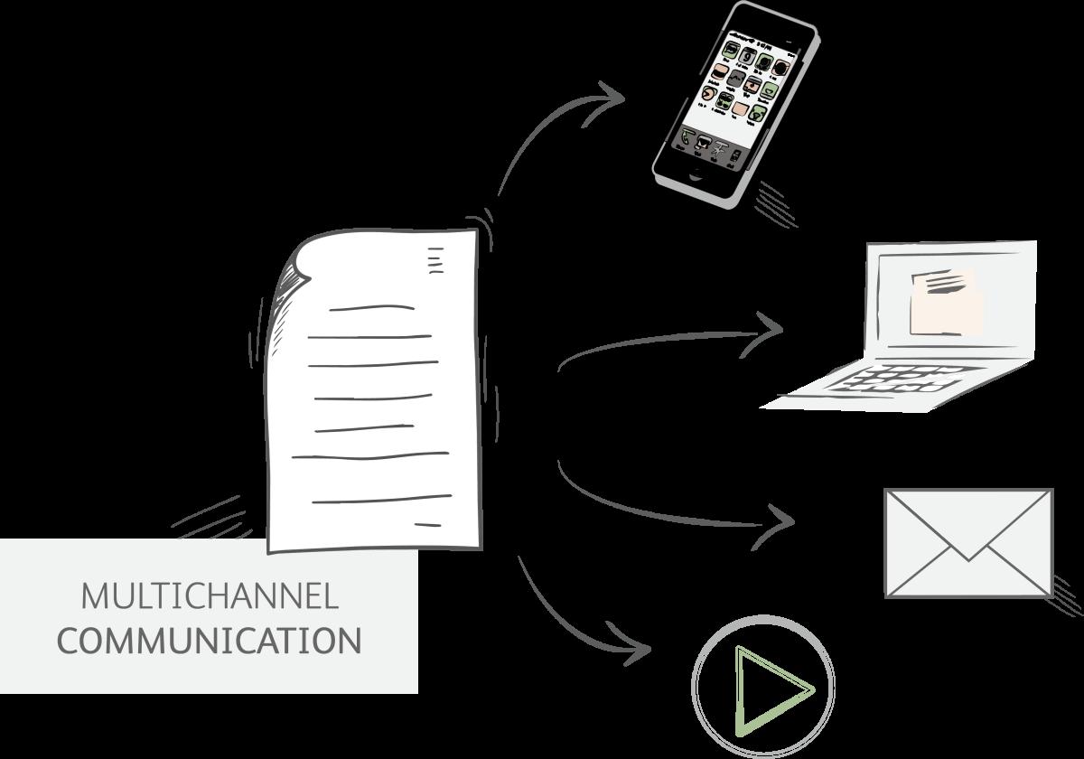 MultiChannel Communication